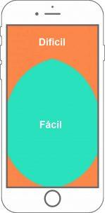 Diseño optimizado para móviles